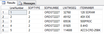 SQL Final Results